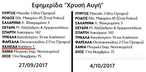 xa_xalkida-1