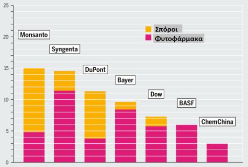 Bayer-Monsanto1
