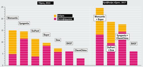 Bayer-Monsanto2.png